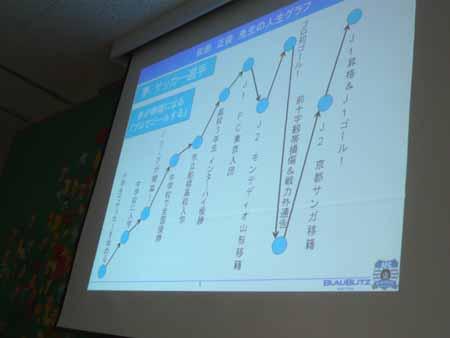 11.8 秋田市立桜小学校にてFW10 松田正俊選手が「夢授業」を行いました